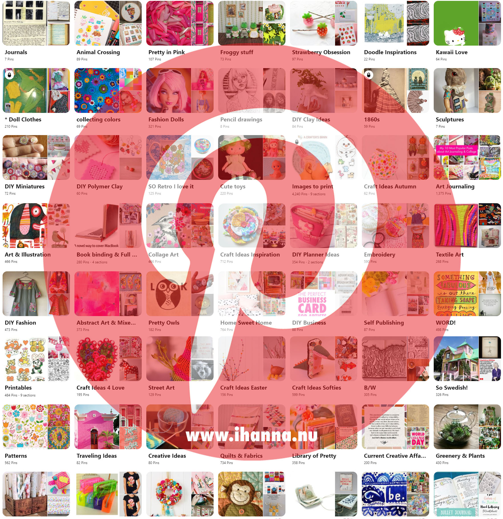 iHanna on Pinterest - documenting my interests in a way that is not very tangible